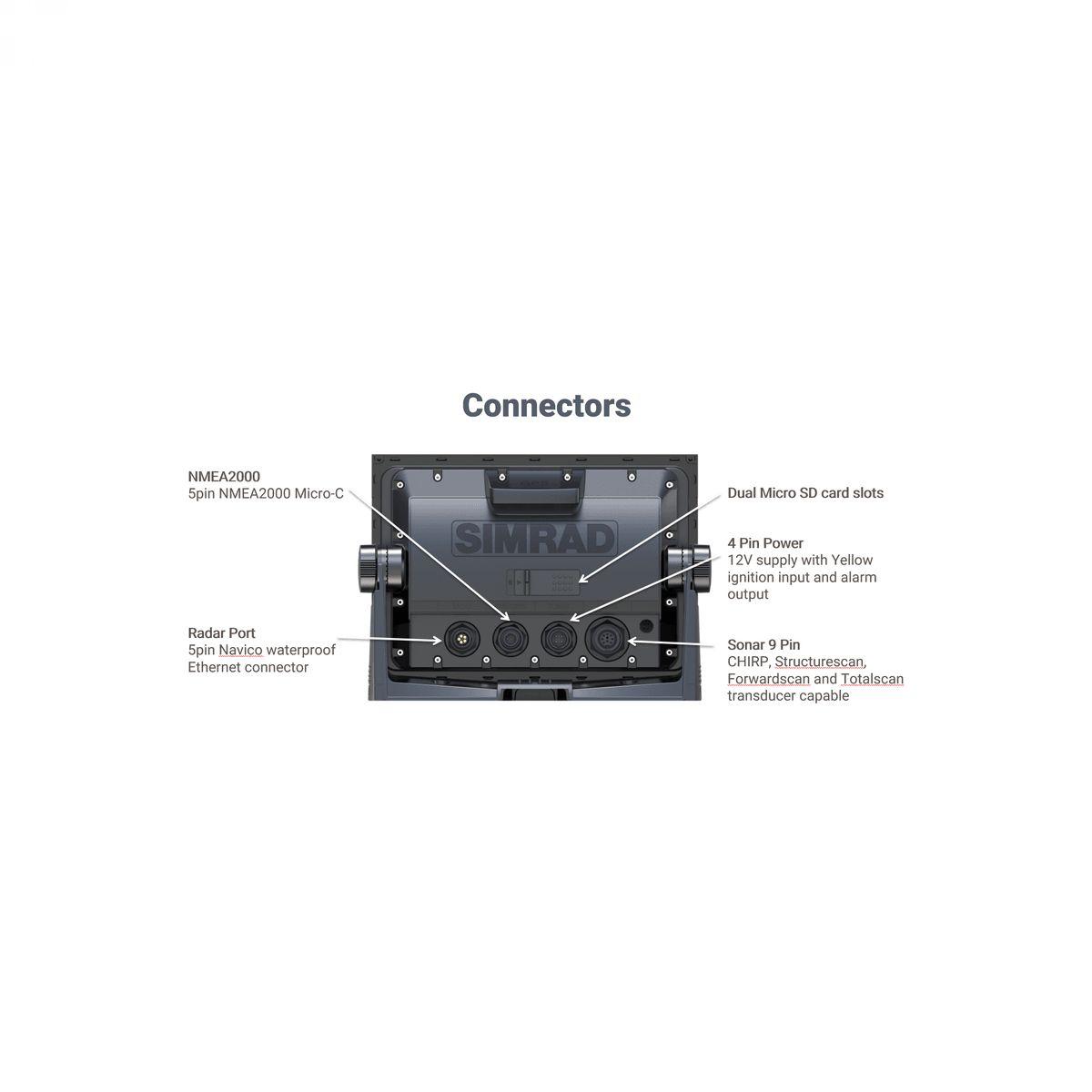Simrad GO9 XSE TotalScan 4G Bundle | | Cijena | Hrvatska