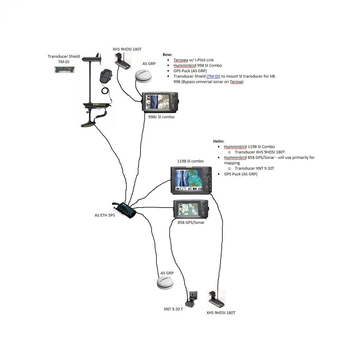 Humminbird HELIX 7 CHIRP SI GPS G2N (NMEA) | | Cijena