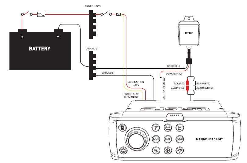 lowrance wiring diagram indexnewspaper com. Black Bedroom Furniture Sets. Home Design Ideas